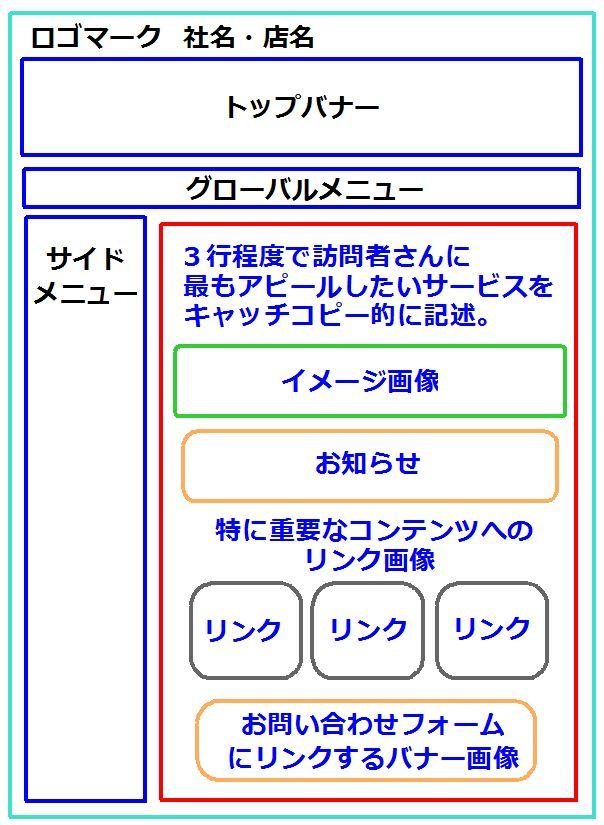 企業お店ホームページ作成 トッ...